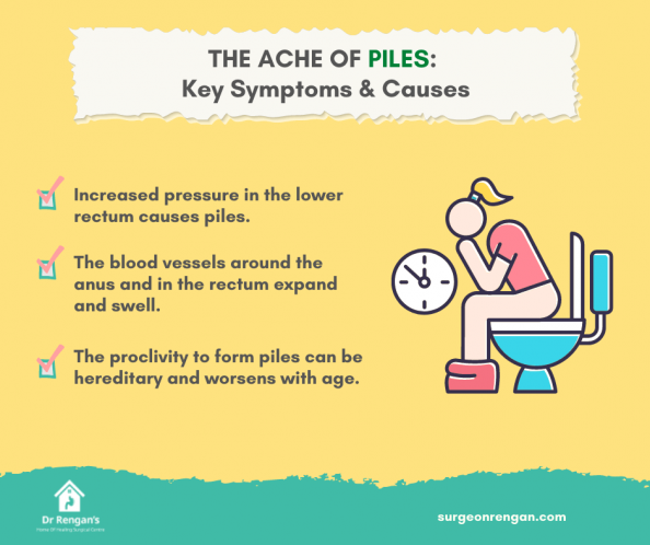 Key symptoms and causes of piles